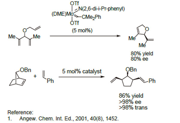 asymmetric ring opening metathesis Comparison of ru- and mo-based chiral olefin metathesis catalysts complementarity in asymmetric ring-opening/cross-metathesis reactions of oxa- and.