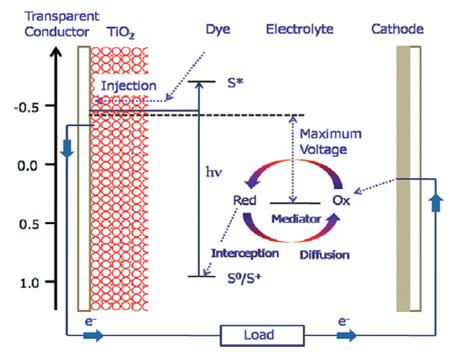 电路 电路图 电子 设计 素材 原理图 456_355